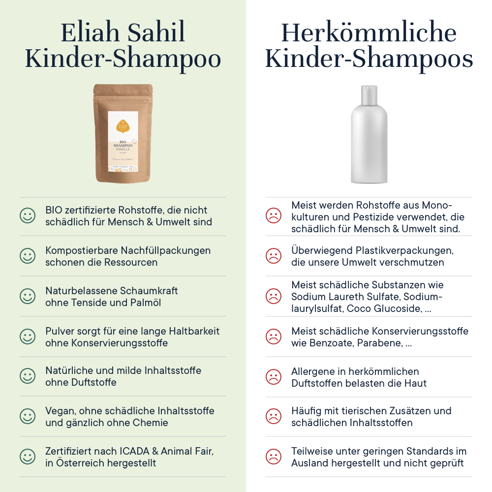 Bio Shampoo Powder für Kinder - Kamille, eco refill-bag, 500 g